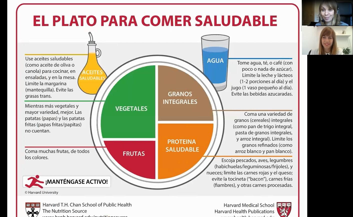 Cómo mejorar tus hábitos para alimentarte mejor tú y los tuyos!!!!